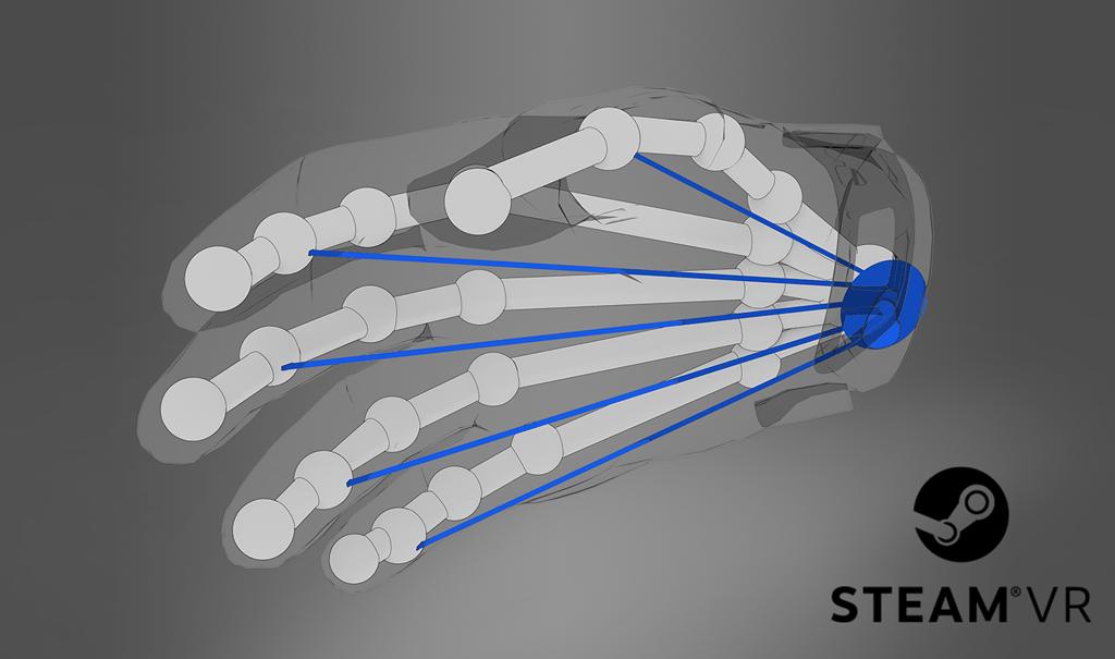 A Valve bemutatta a Knuckles kontrollerek 2. prototípusát