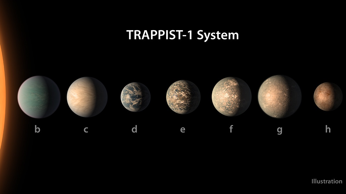 – Fedezd fel a Trappistát a NASA-val